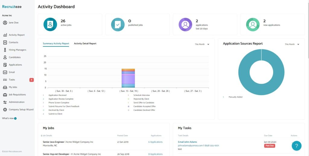 online applicant tracking system: dashboard