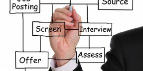 Online Applicant Tracking System: How it can help to standardize Recruitment stages